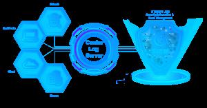 Events Logs diagram 2