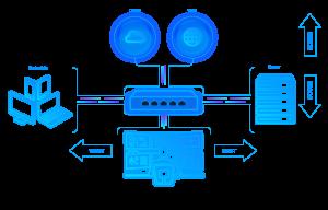 NDR diagram 1