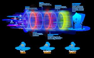 SOC Graphic Diagram 1