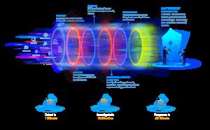 SOC Graphic Diagram 2