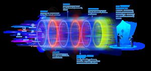 SOC Graphic Diagram