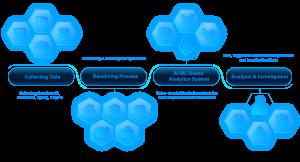 UEBA diagram