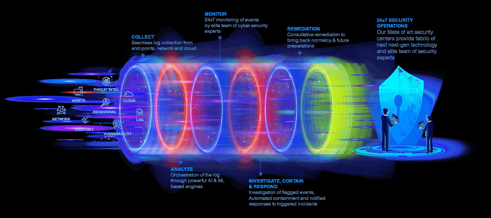 SOC Graphic Diagram 3 2